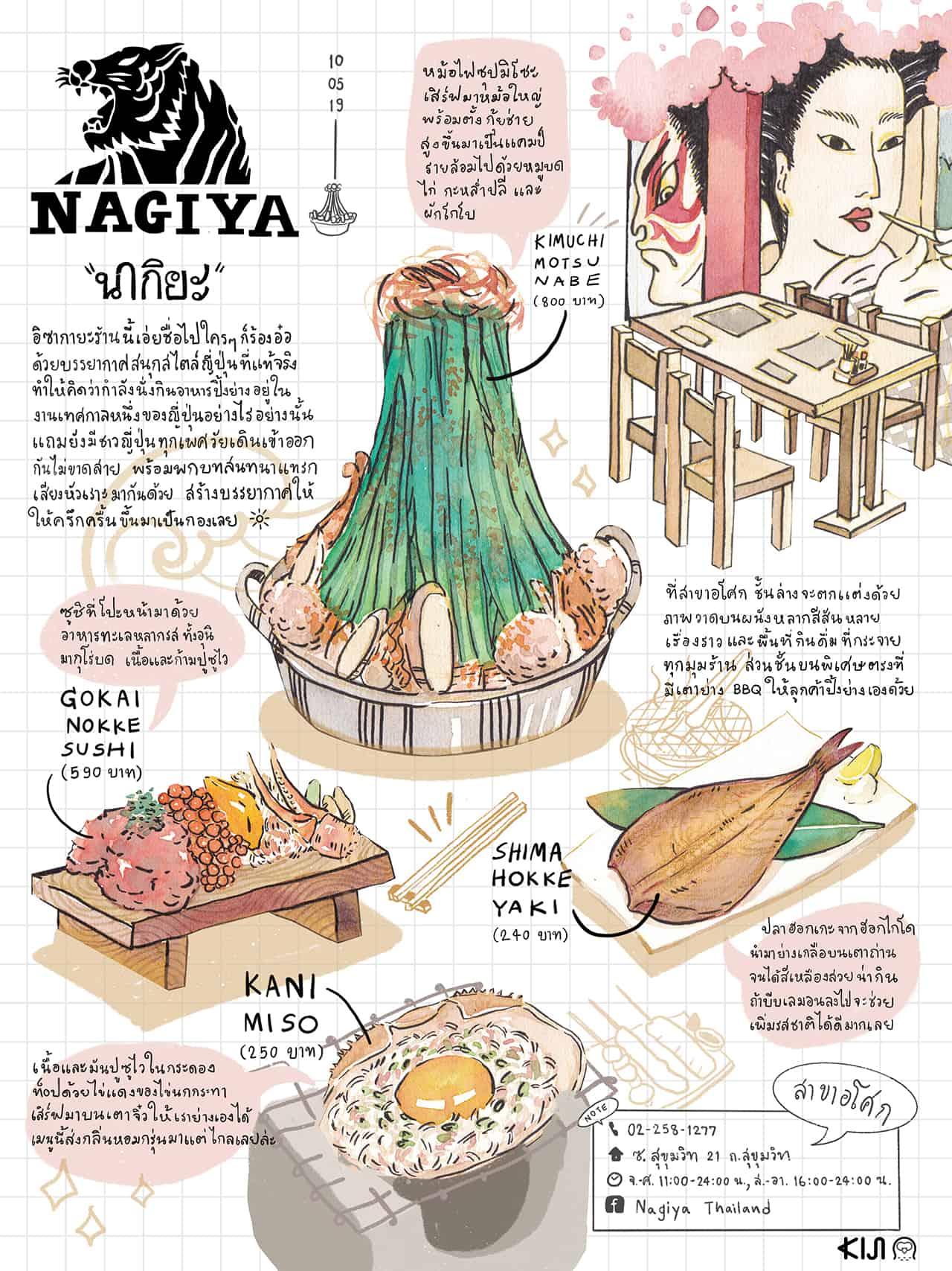 อาหารญี่ปุ่น Nagiya