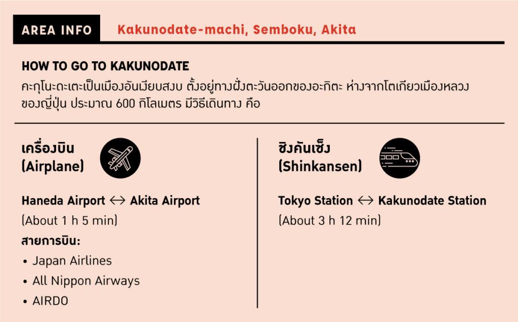 วิธีการเดินทางไปยังคะกุโนะดะเตะ (Kakunodake)