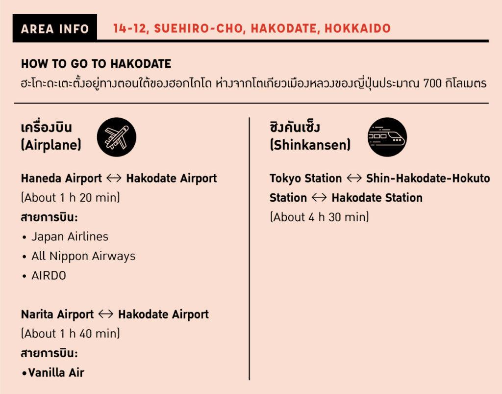 วิธีการเดินทางไปยังฮะโกะดะเตะ (Hakodate)