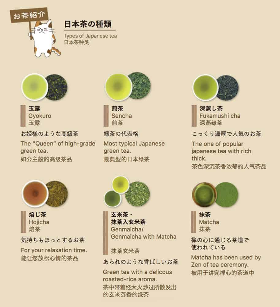 nihonchafan.com แนะนำชาญี่ปุ่นประเภทต่างๆ
