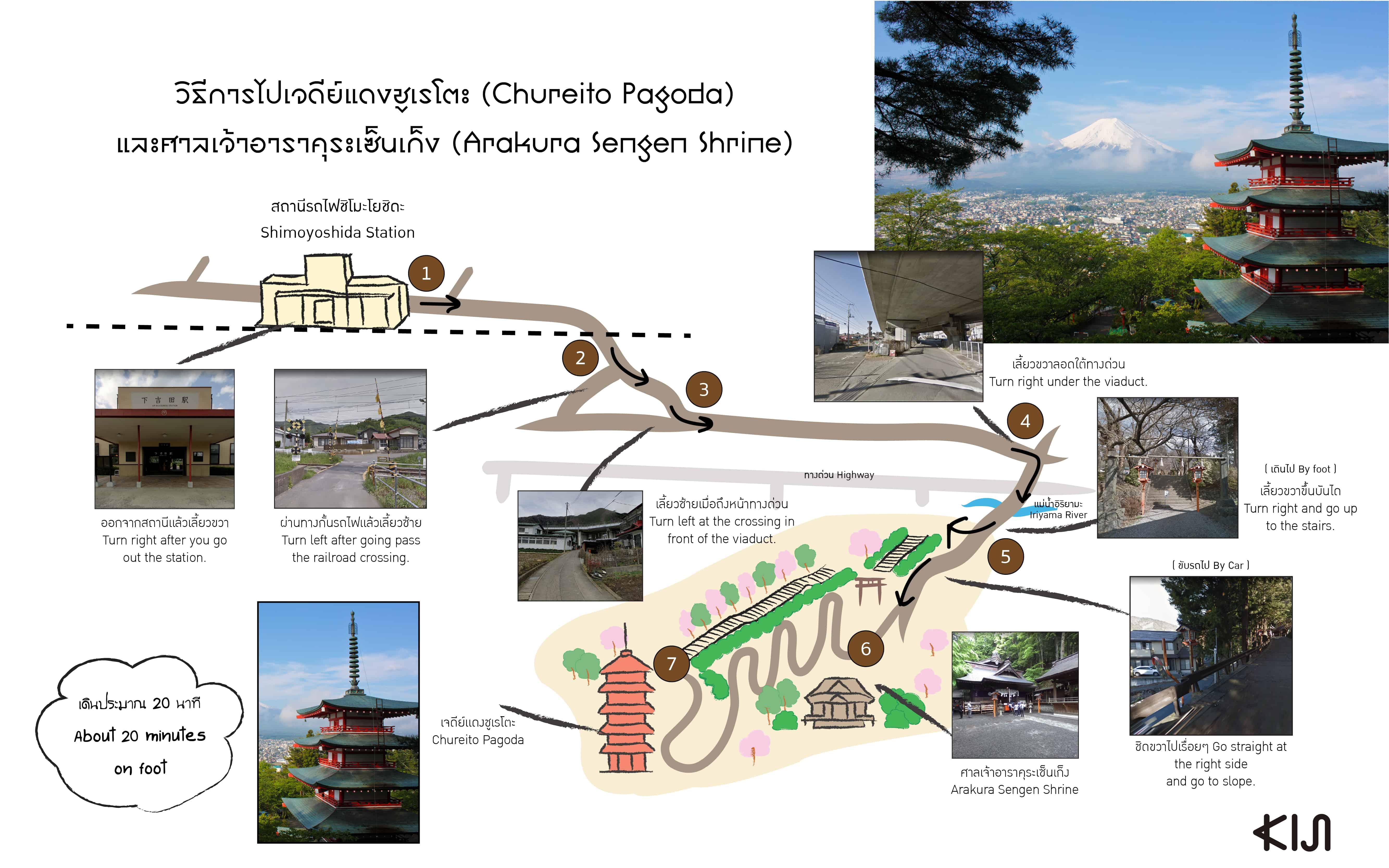 แผนที่ไปเจดีย์แดงชูเรโตะ (Chureito Pagoda)