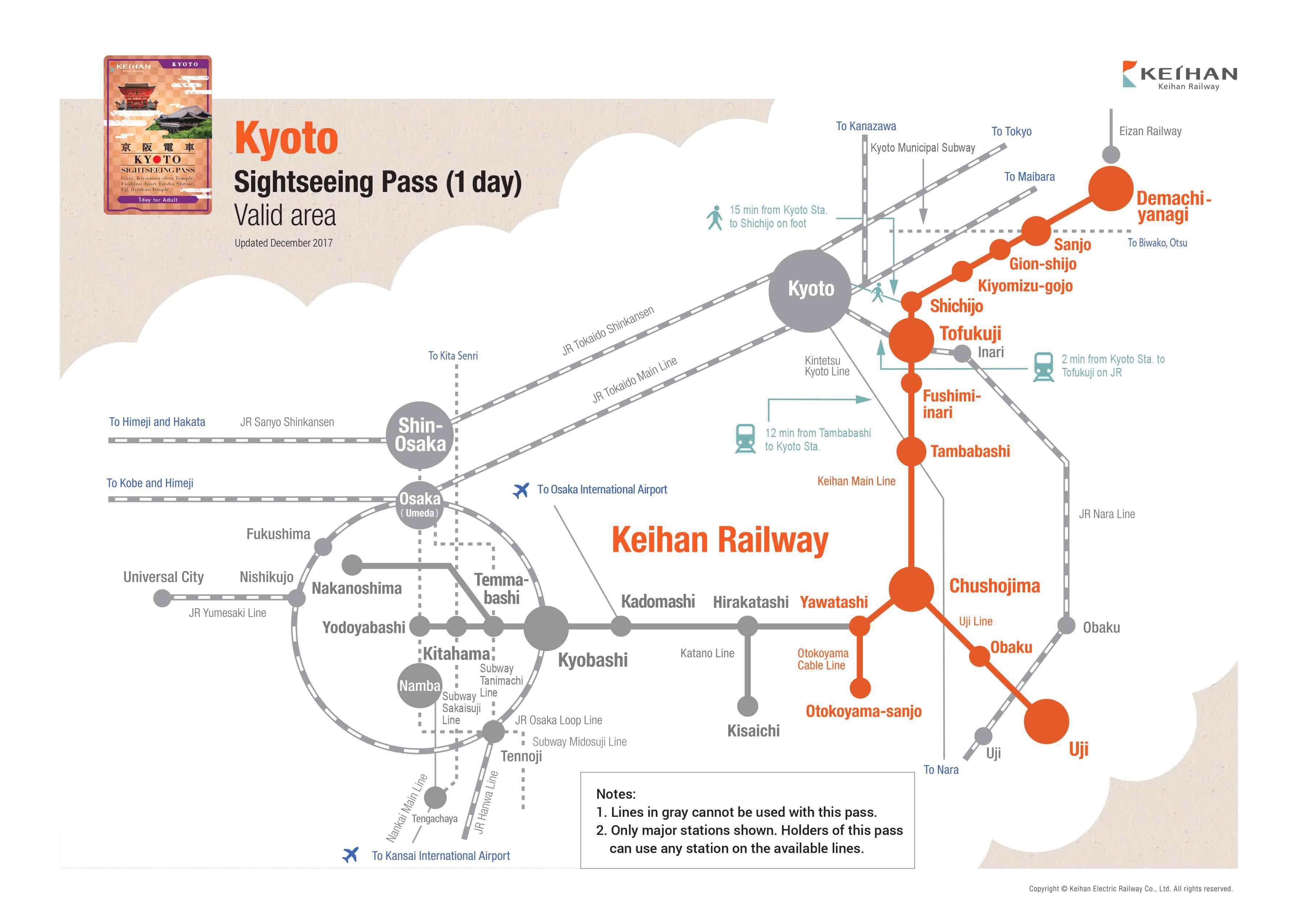 สถานีที่สามารถใช้ Sightseeing Pass 1 day (Kyoto) ได้
