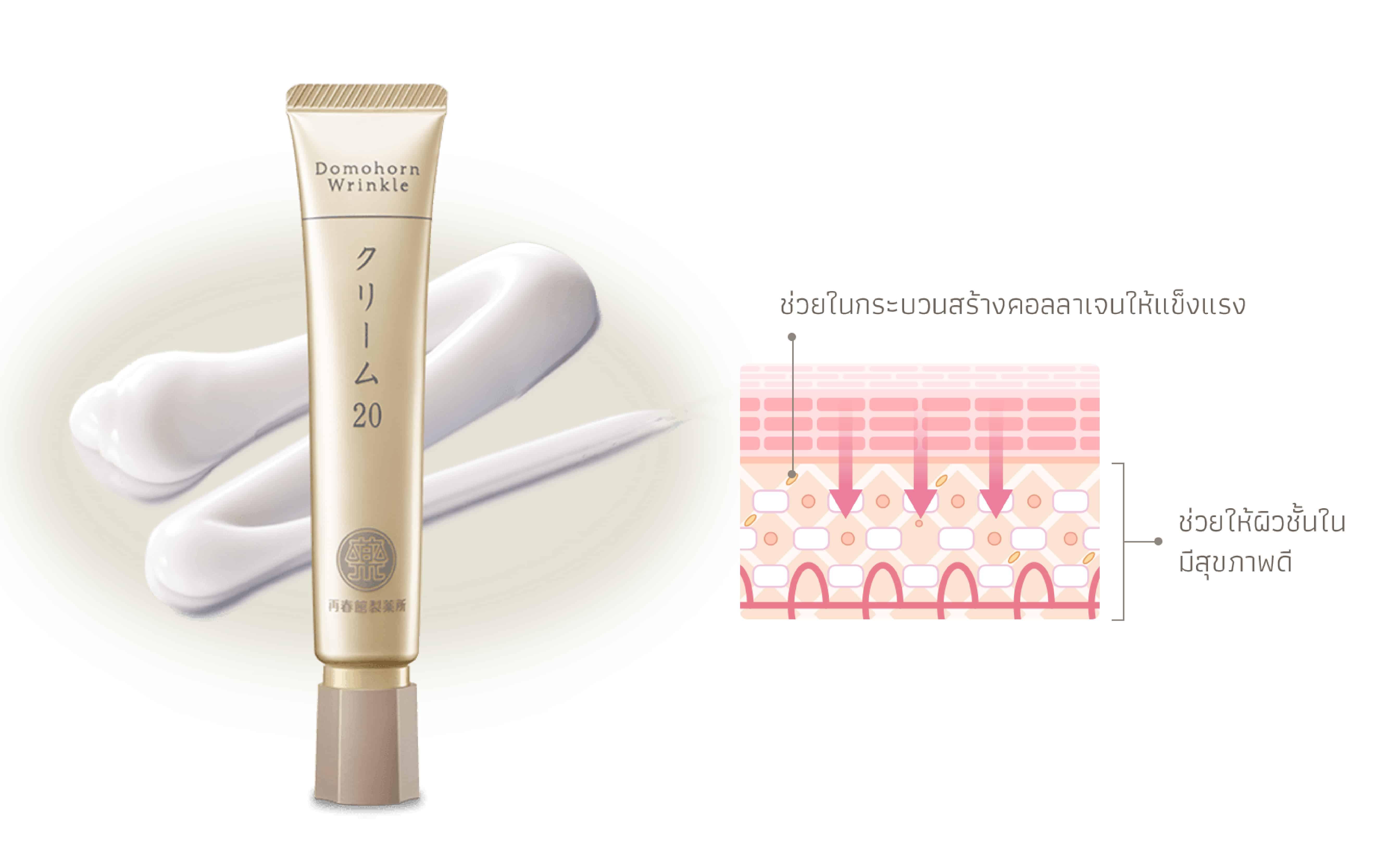 Domohorn Wrinkle | Cream 20 บำรุงล้ำลึก (4,500 บาท)