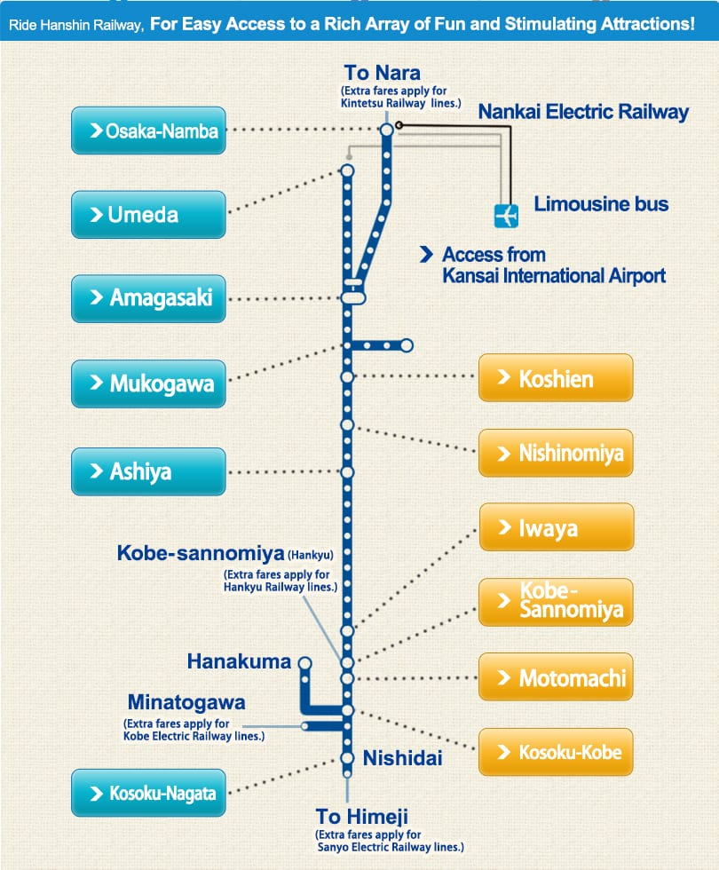 สถานีที่สามารถใช้ Hanshin Tourist Pass 1 day ได้