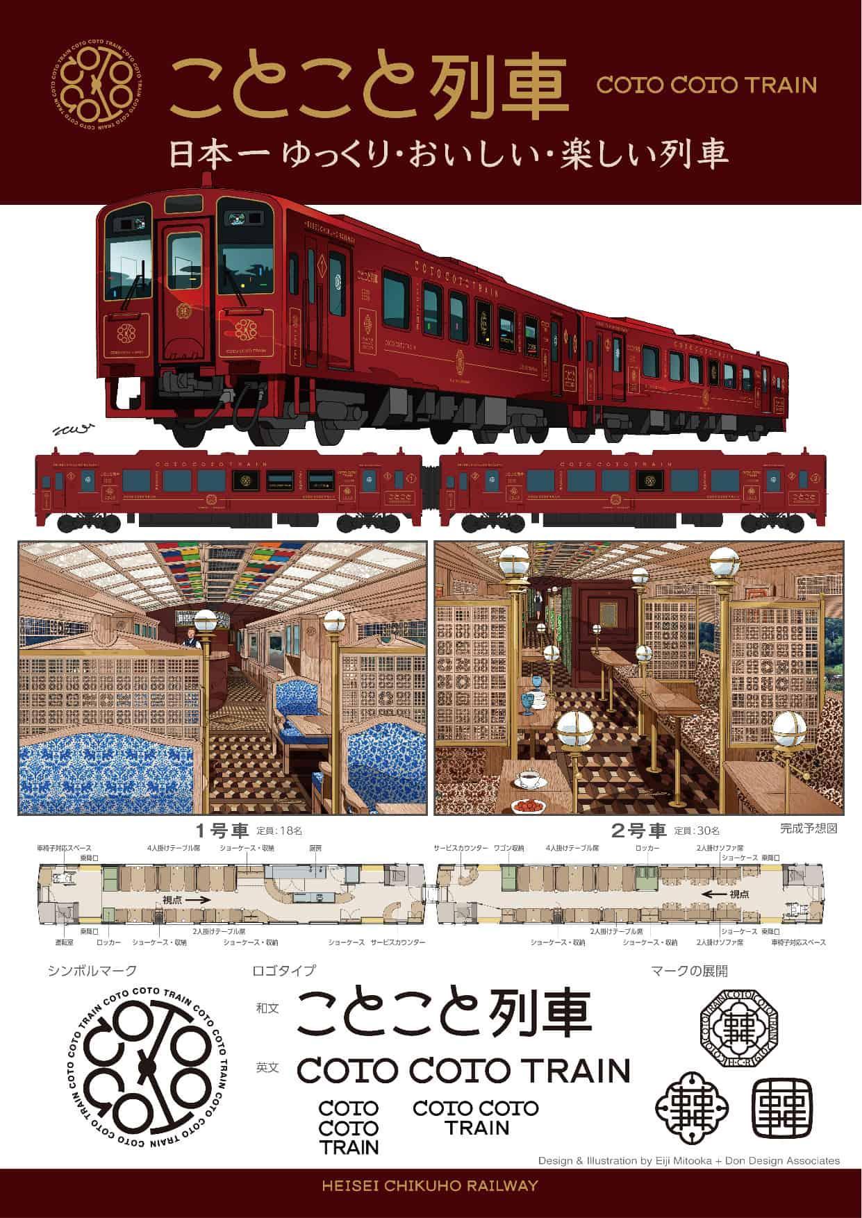 Cotocoto Train