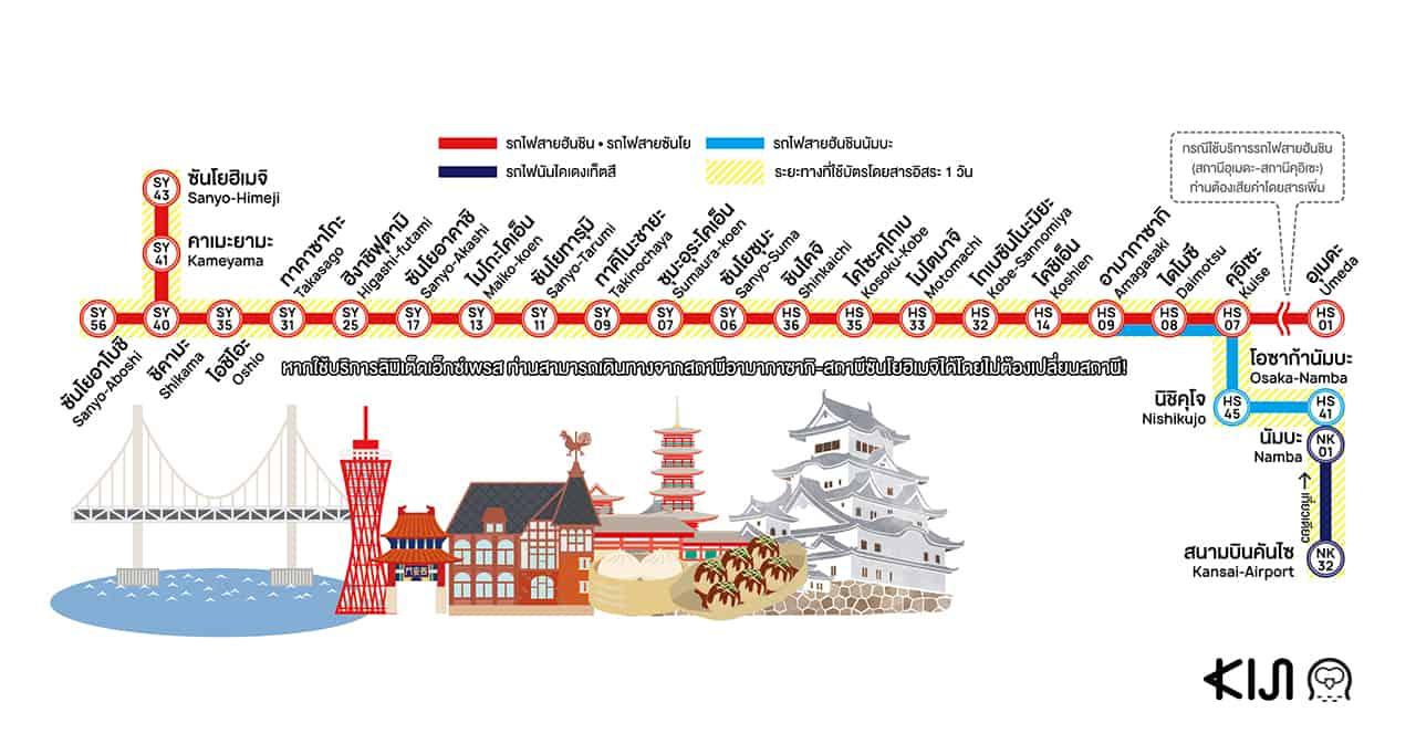 บัตร Himeji Tourist Pass ไปไหนได้บ้าง