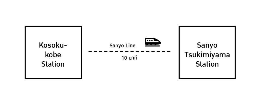 Kosoku-kobe station to Sanyo Tsukimiyama Station