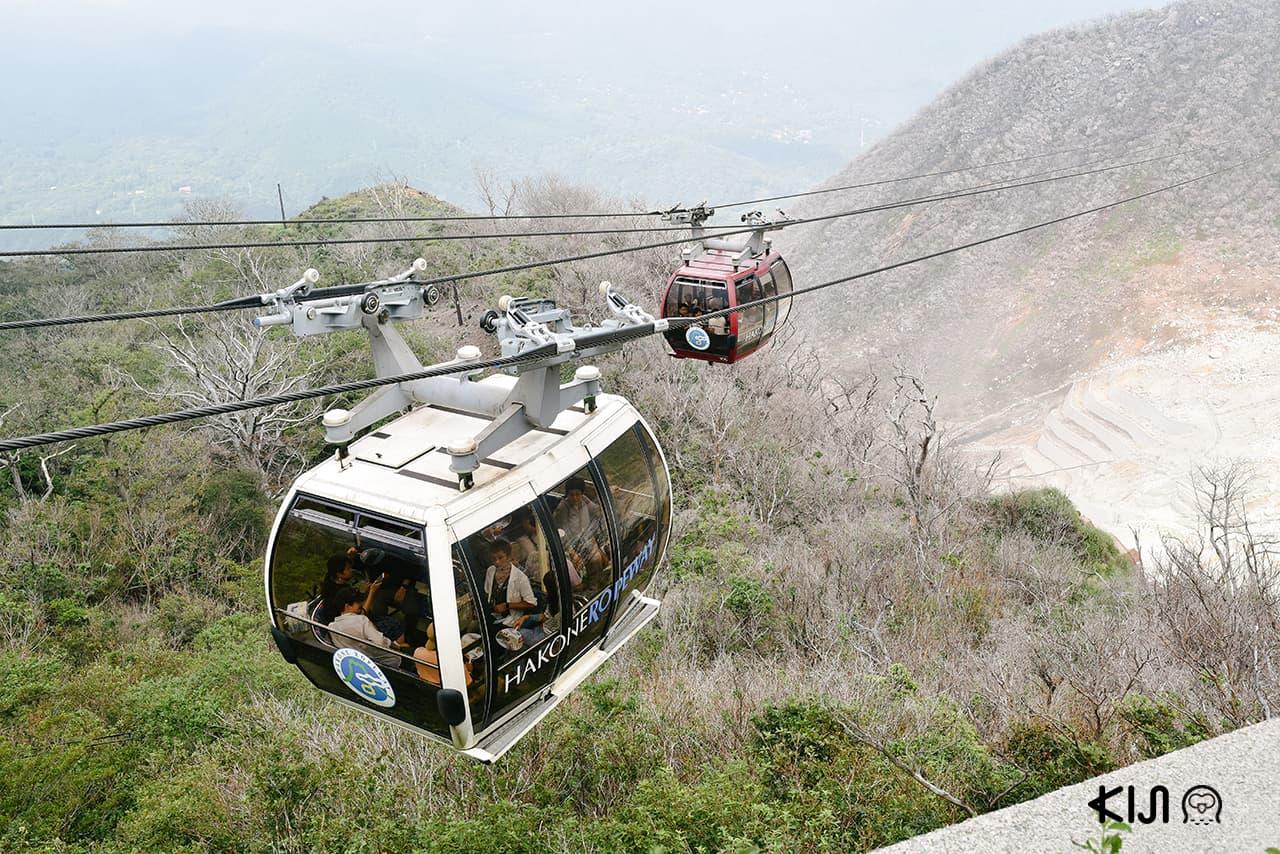 นั่งกระเช้าลอยฟ้า (Hakone Ropeway) ไปยังหุบเขา Owakudani