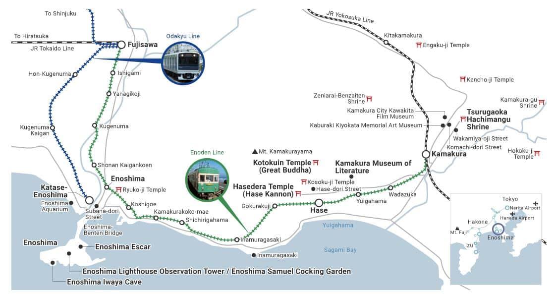 เส้นทางการเดินทางโดยใช้ Enoshima-Kamakura Free Pass