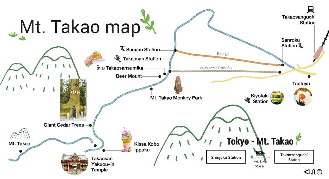 แผนที่การเดินทางเที่ยวภูเขาทาคาโอะ Mt.Takao map