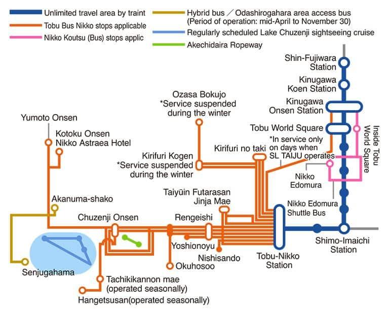 Nikko Pass All Area map เที่ยวนิกโก้