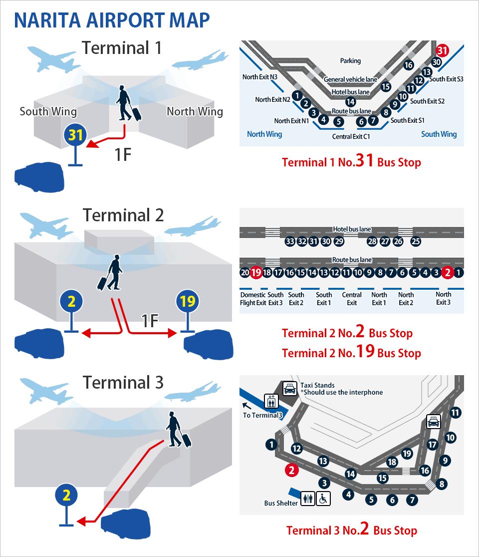 The access Narita แผนที่ของจุดรับส่งจากสถานี