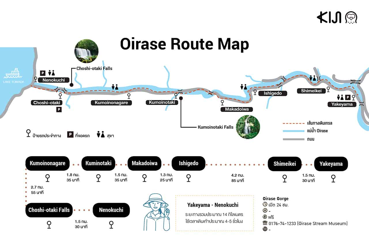 Oirase route map