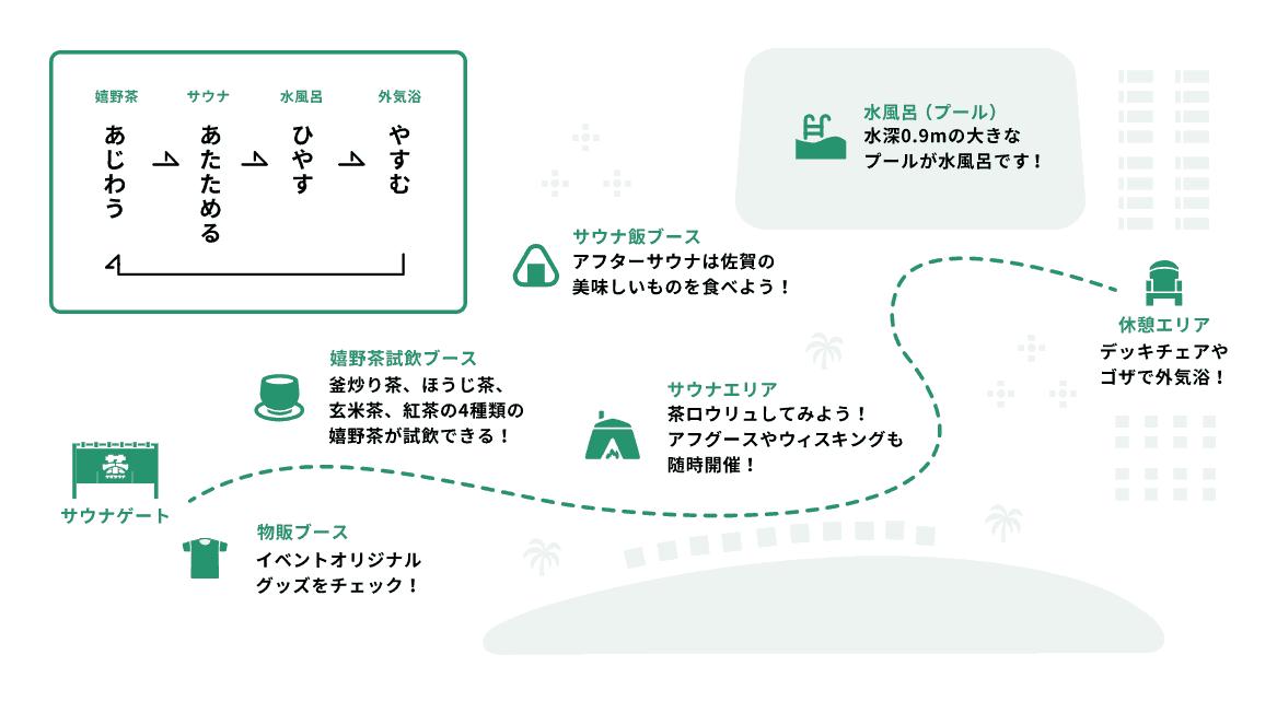 ซากะ ซาวน่า ที่ โตเกียว