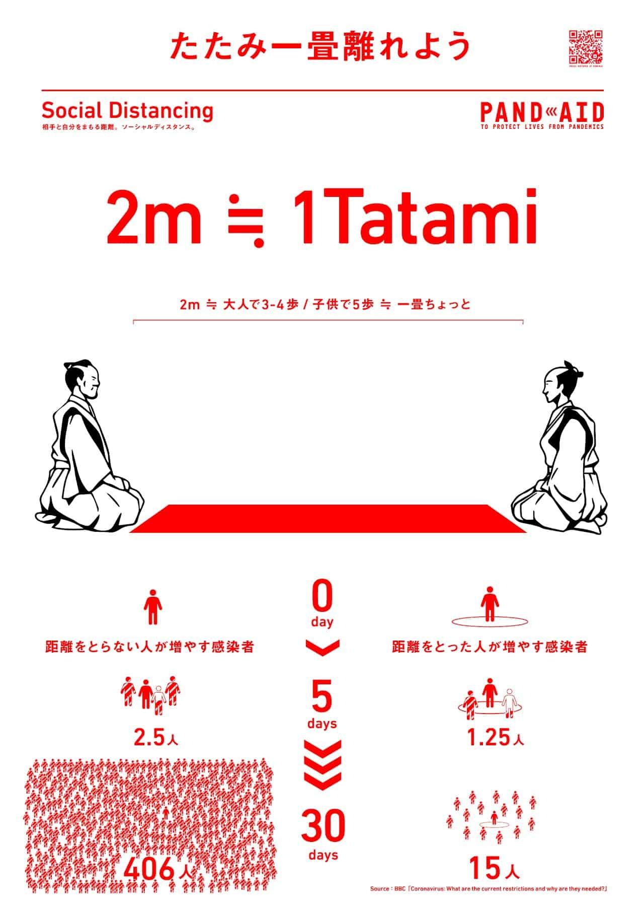PANDAID : 2 เมตร = ระยะห่างของหนึ่งผืนเสื่อทาทามิ