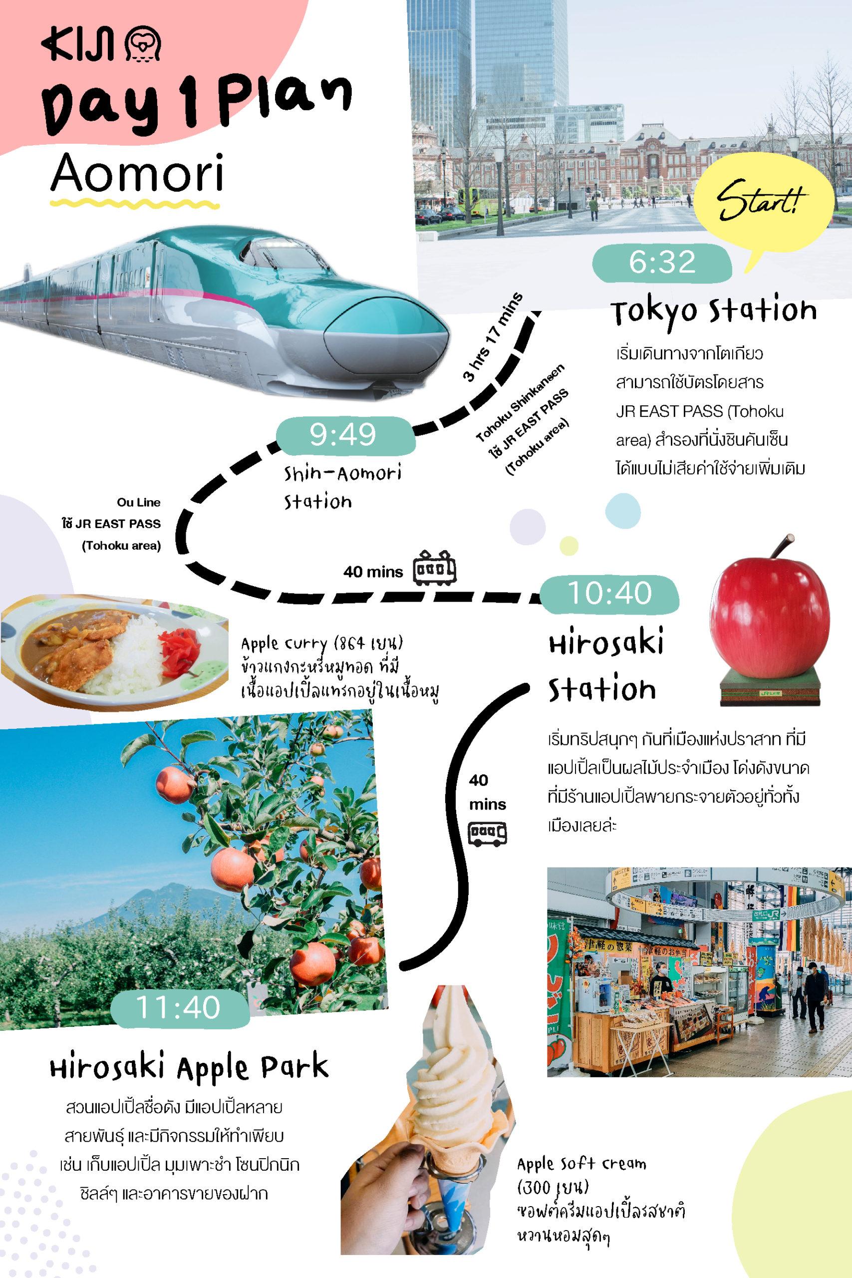 Day 1 Plan : ทริปเที่ยวฤดูร้อนใน อาโอโมริ (Aomori) - อิวาเตะ (Iwate)