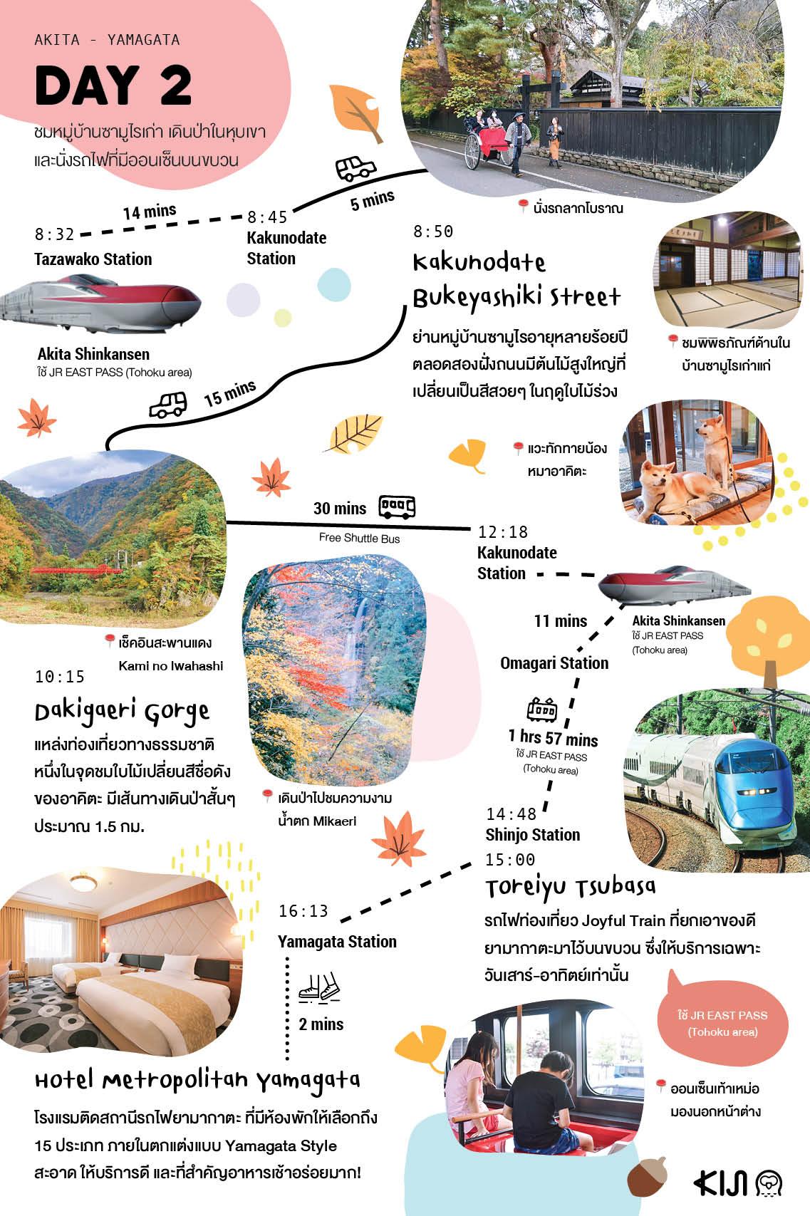 อาคิตะ (Akita) ยามากาตะ (Yamagata) ใบไม้เปลี่ยนสี ฤดูใบไม้ร่วง