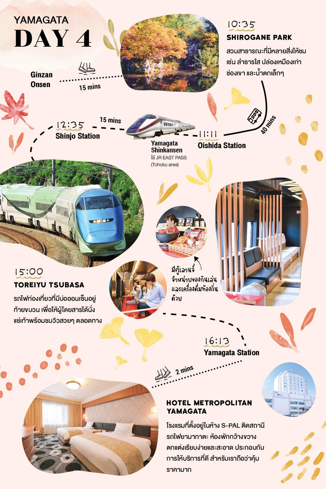Model Course Day 4 'ยามากาตะ' (Yamagata) ฤดูใบไม้ร่วง